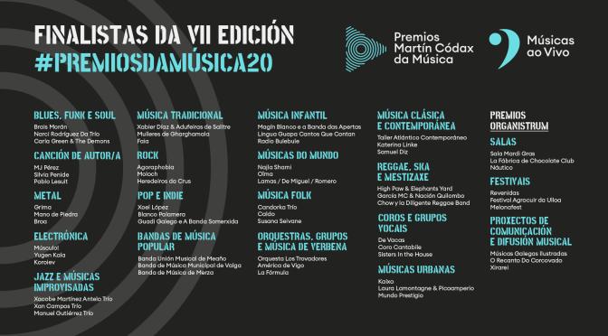 PMCM_2020_Finalistas_Listado_Web_1_v2 (1)